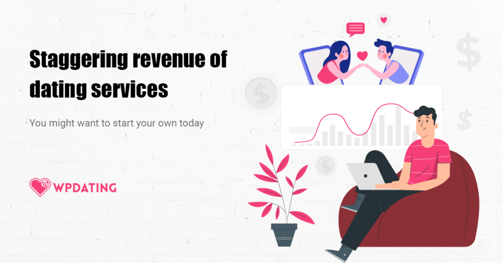 annual_revenue_of_dating_services